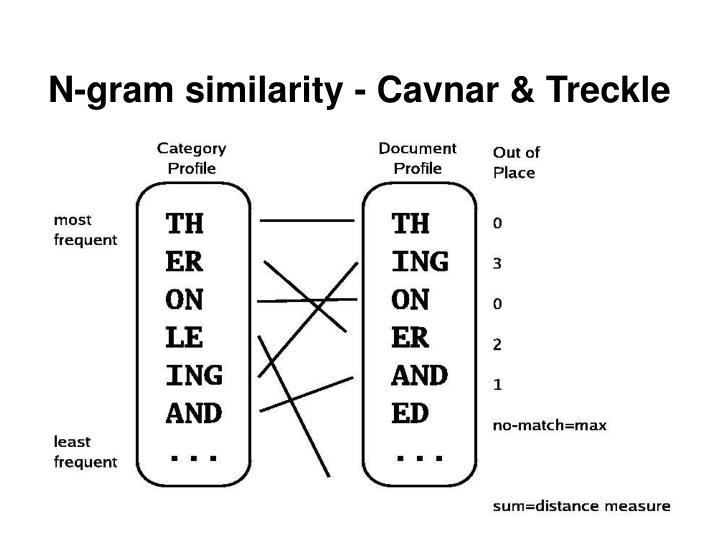 N-gram similarity - Cavnar & Treckle