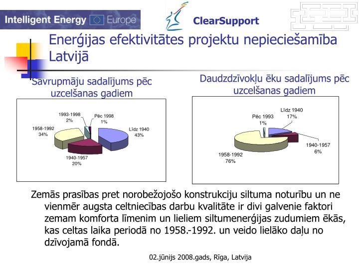 Enerģijas efektivitātes projektu nepieciešamība Latvijā