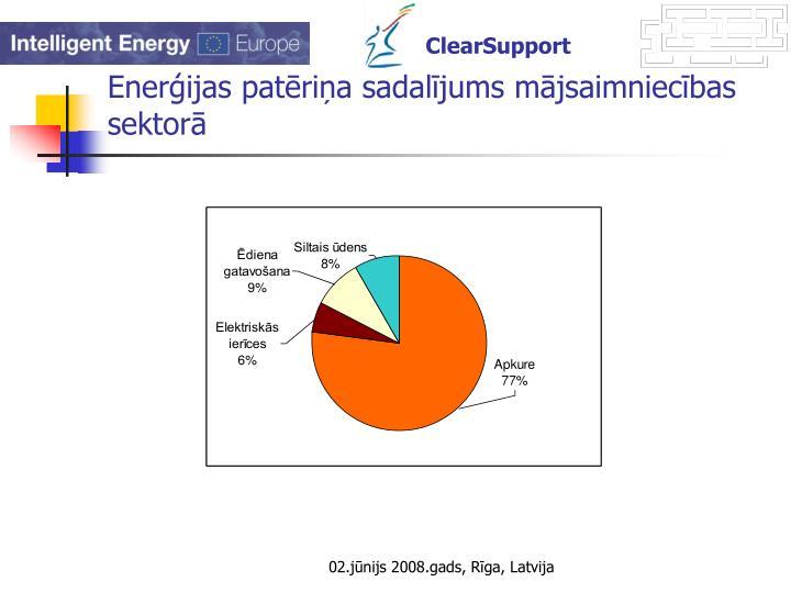 Enerģijas patēriņa sadalījums mājsaimniecības sektorā