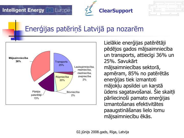 Enerģijas patēriņš Latvijā pa nozarēm