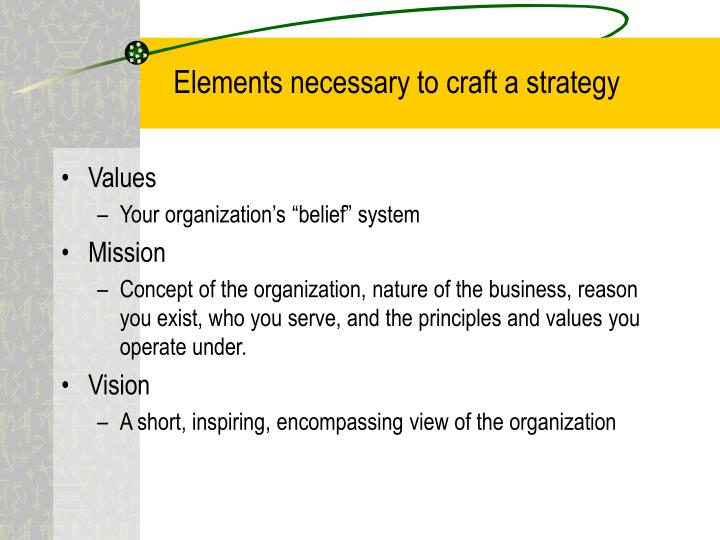 Elements necessary to craft a strategy