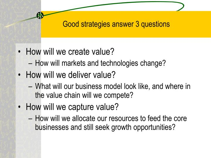 Good strategies answer 3 questions