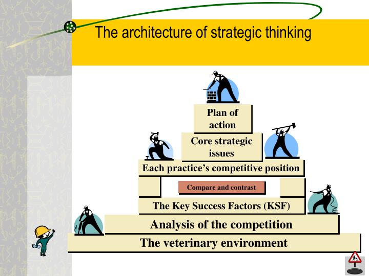 The architecture of strategic thinking