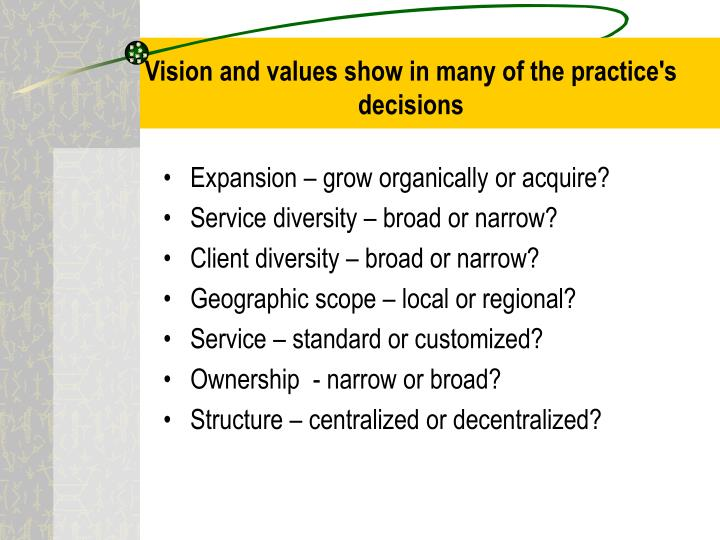 Vision and values show in many of the practice's decisions