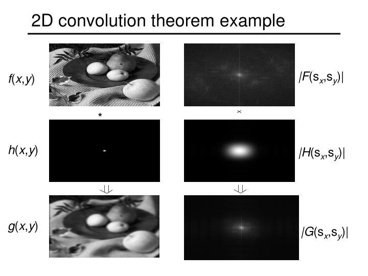 2D convolution theorem example