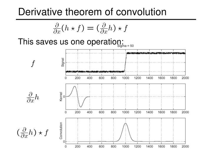 Derivative theorem of convolution