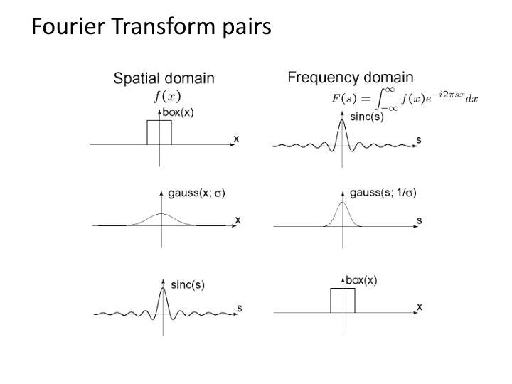 Fourier Transform pairs