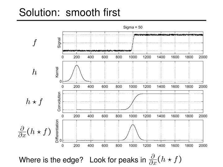 Look for peaks in
