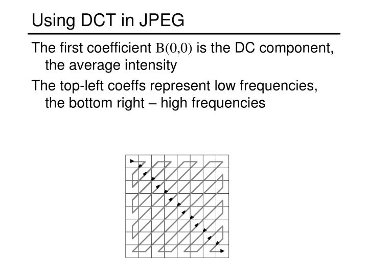 Using DCT in JPEG