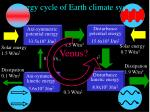 energy cycle of earth climate system