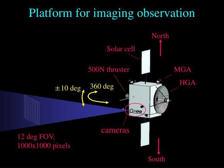 Platform for imaging observation