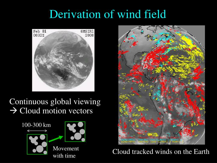 Derivation of wind field