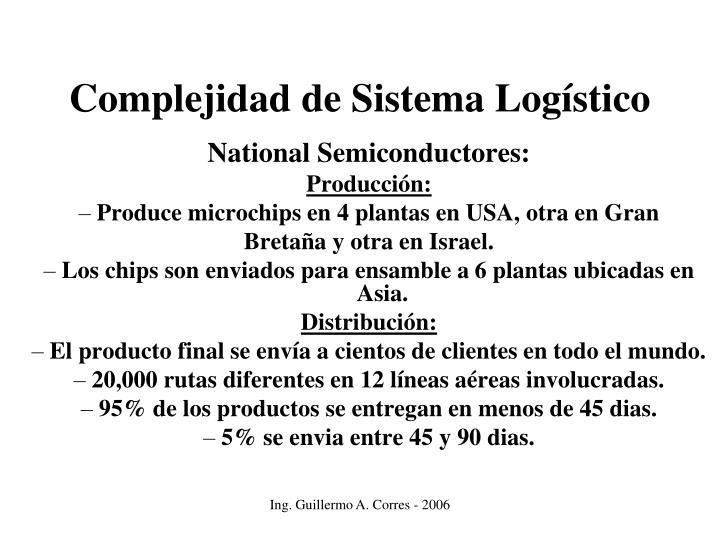 Complejidad de Sistema Logístico