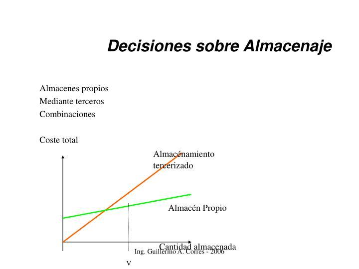 Decisiones sobre Almacenaje