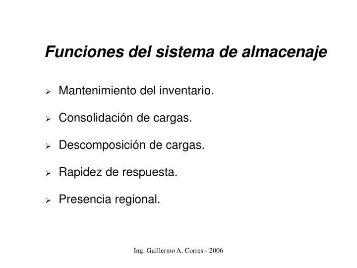 Funciones del sistema de almacenaje