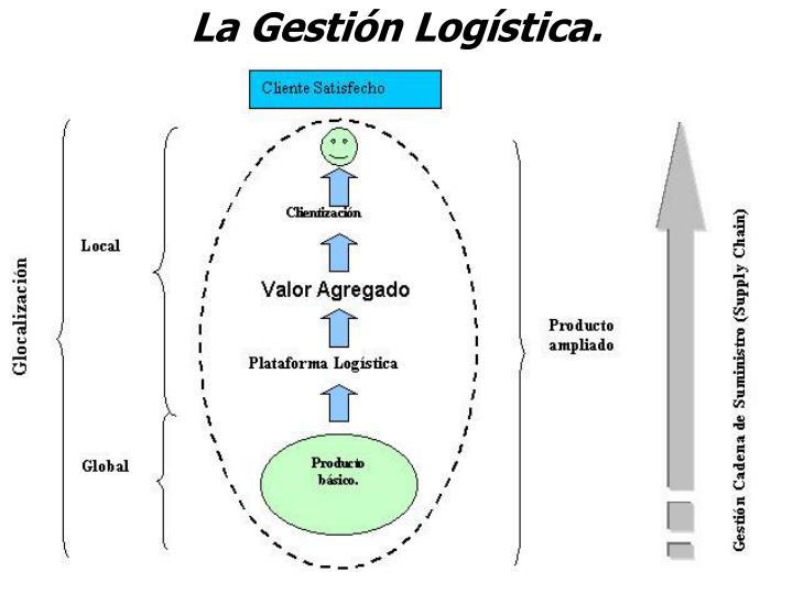La Gestión Logística.