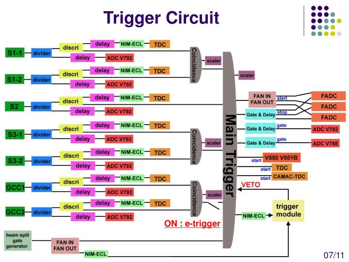 Trigger Circuit