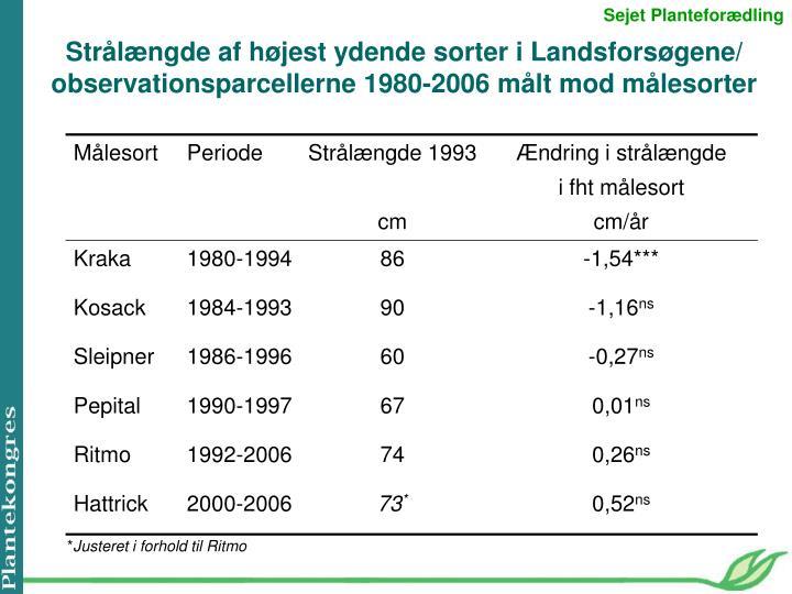 Strålængde af højest ydende sorter i Landsforsøgene/ observationsparcellerne 1980-2006 målt mod målesorter