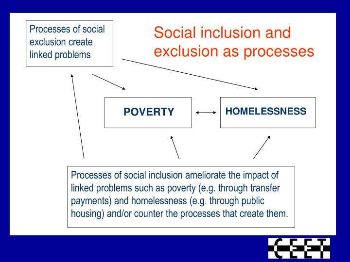 Processes of social exclusion create linked problems