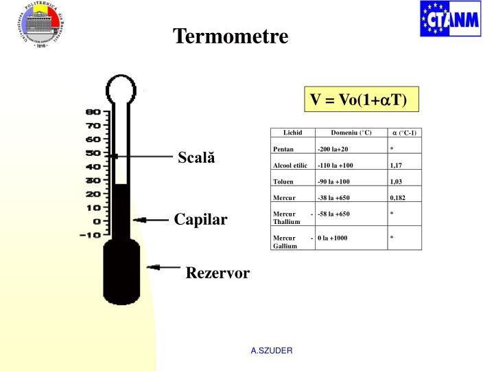 V = Vo(1+