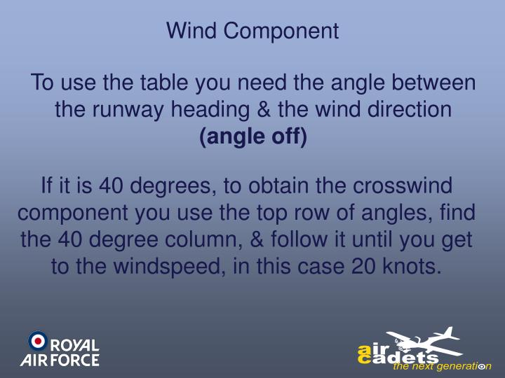 Wind Component
