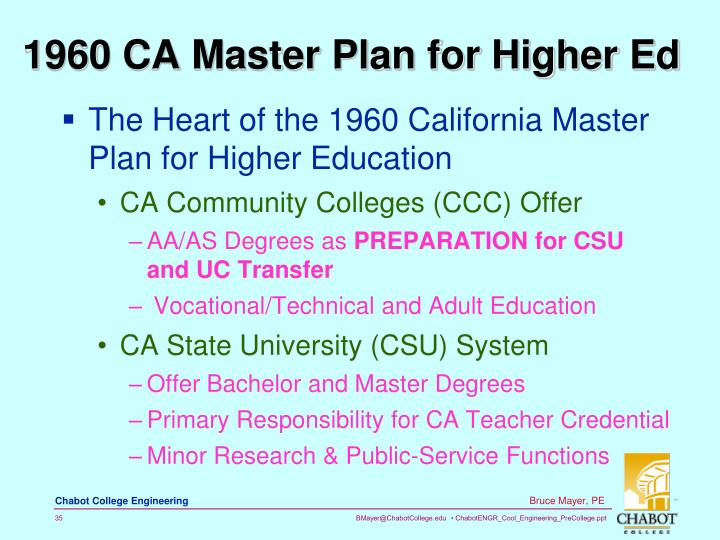 1960 CA Master Plan for Higher Ed