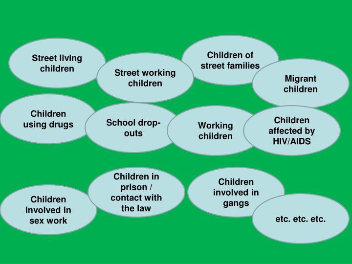 Children of street families