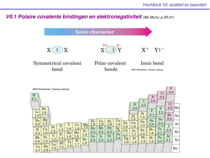 VII.1 Polaire covalente bindingen en elektronegativiteit