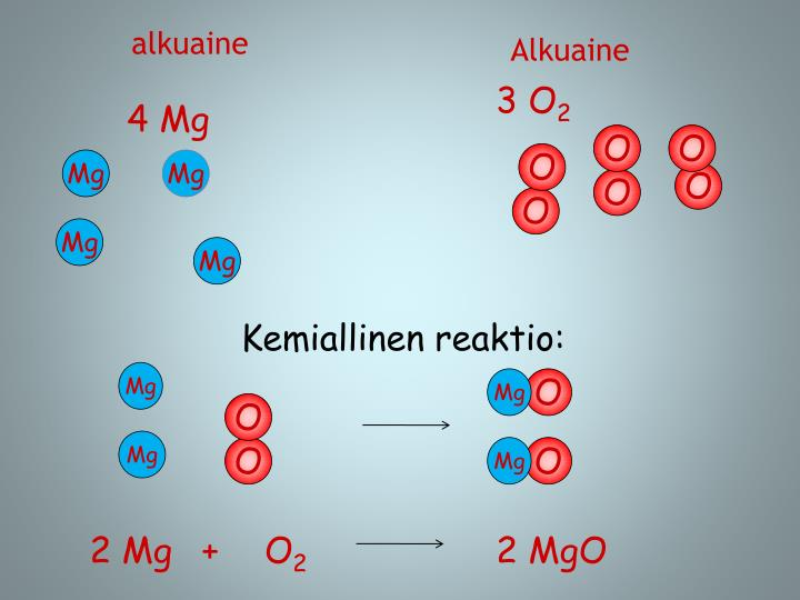 alkuaine