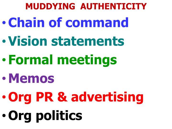 MUDDYING