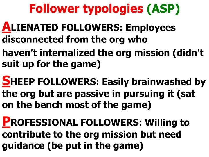 Follower typologies