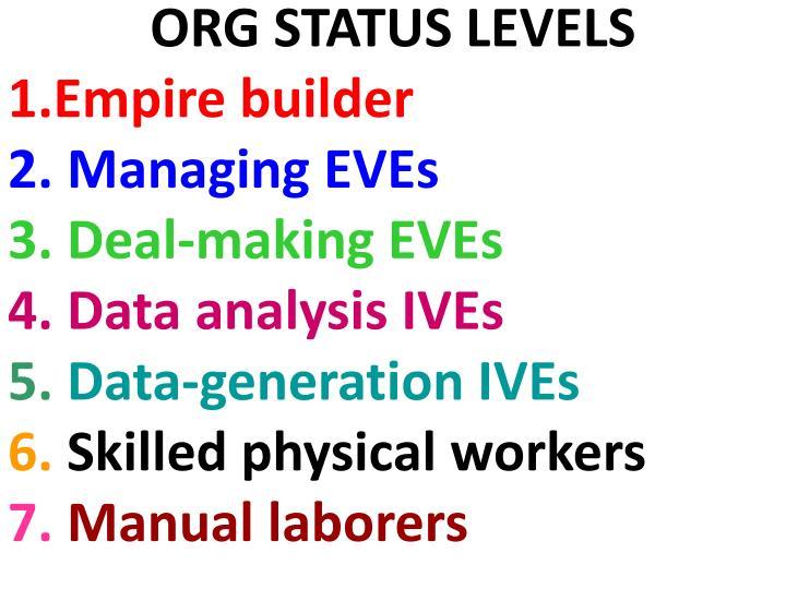 ORG STATUS LEVELS