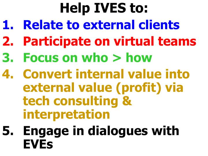 Help IVES to:
