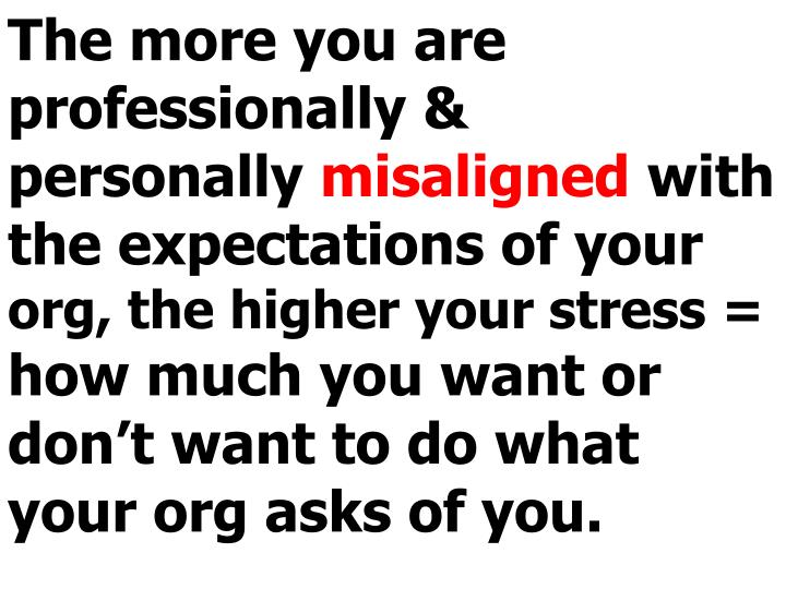 The more you are professionally & personally