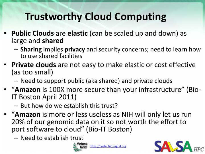 Trustworthy Cloud Computing