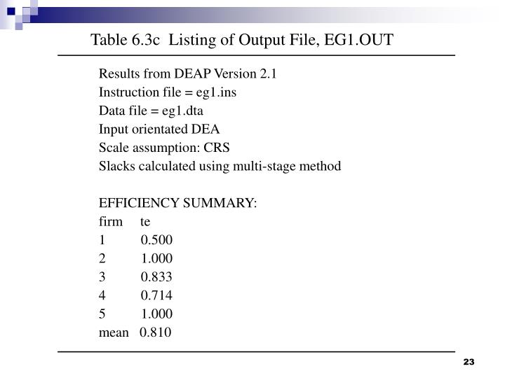 Table 6.3c  Listing of Output File, EG1.OUT