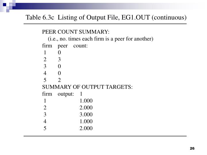 Table 6.3c  Listing of Output File, EG1.OUT (continuous)