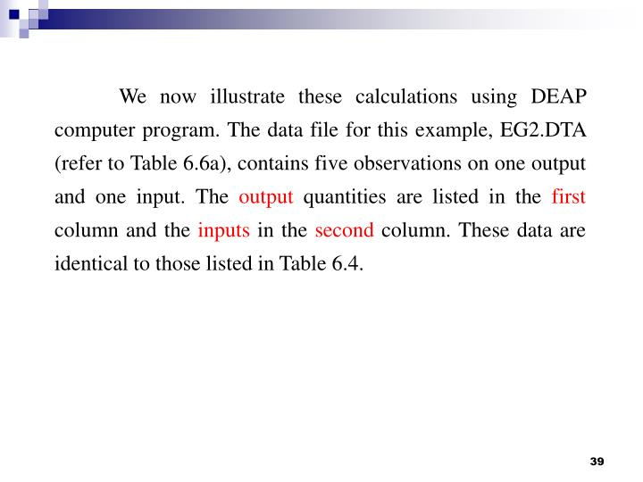 We now illustrate these calculations using DEAP computer program. The data file for this example, EG2.DTA (refer to Table 6.6a), contains five observations on one output and one input. The