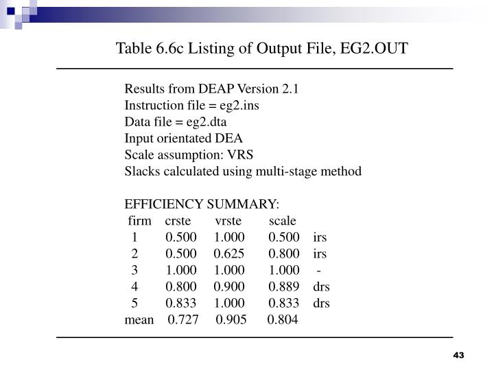 Table 6.6c Listing of Output File, EG2.OUT