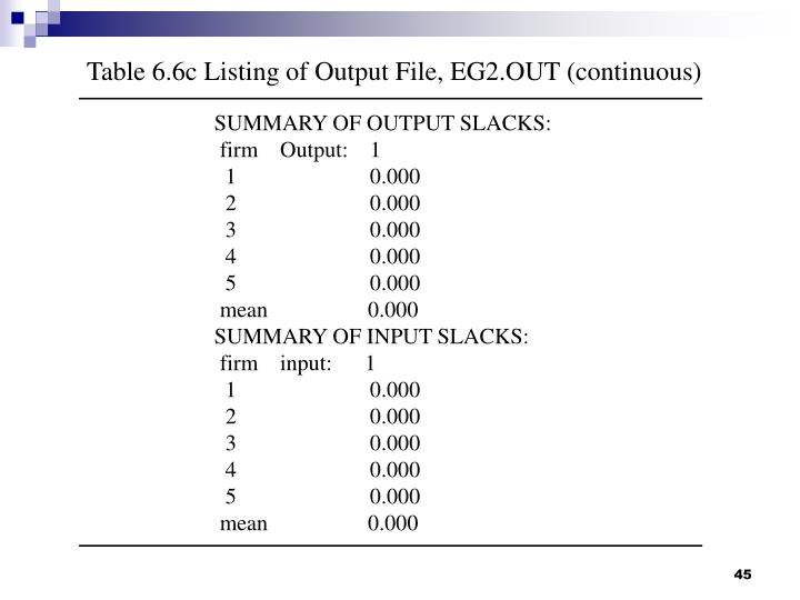 Table 6.6c Listing of Output File, EG2.OUT (continuous)