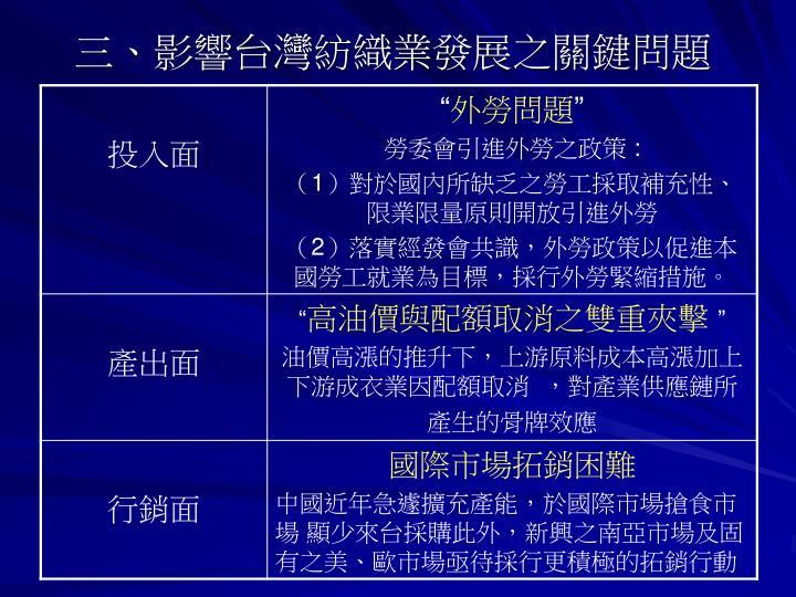 三、影響台灣紡織業發展之關鍵問題