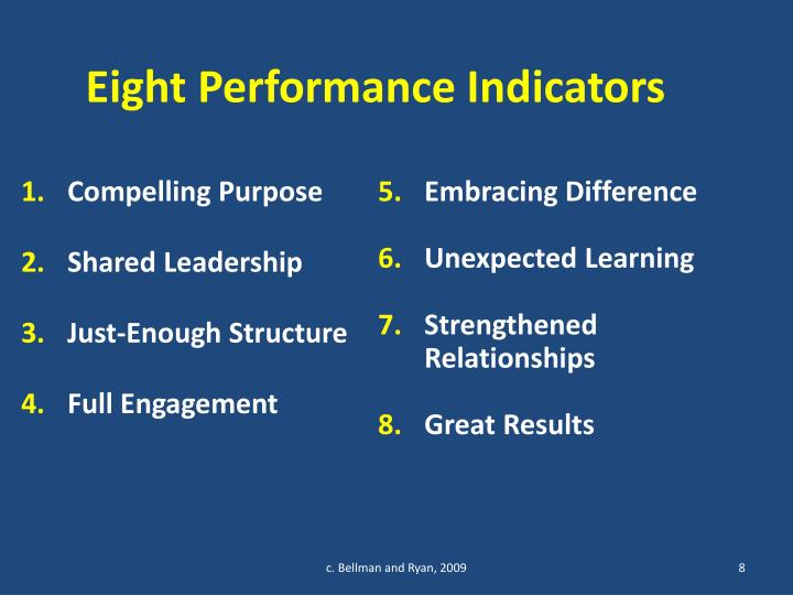 Eight Performance Indicators