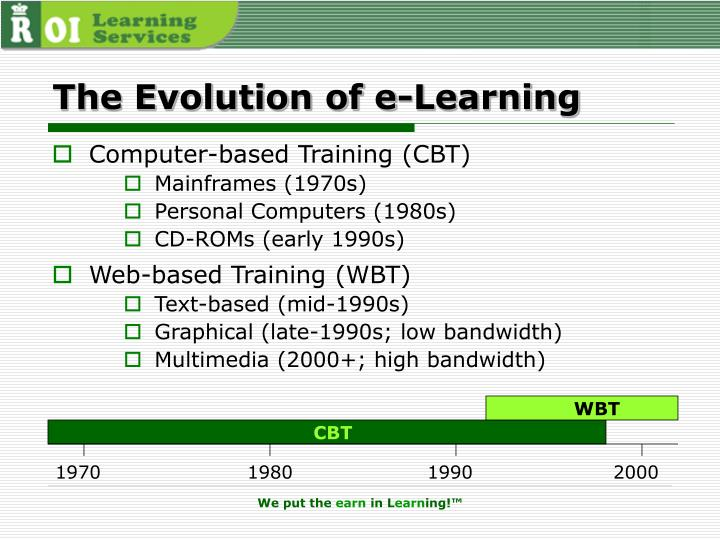 The Evolution of e-Learning