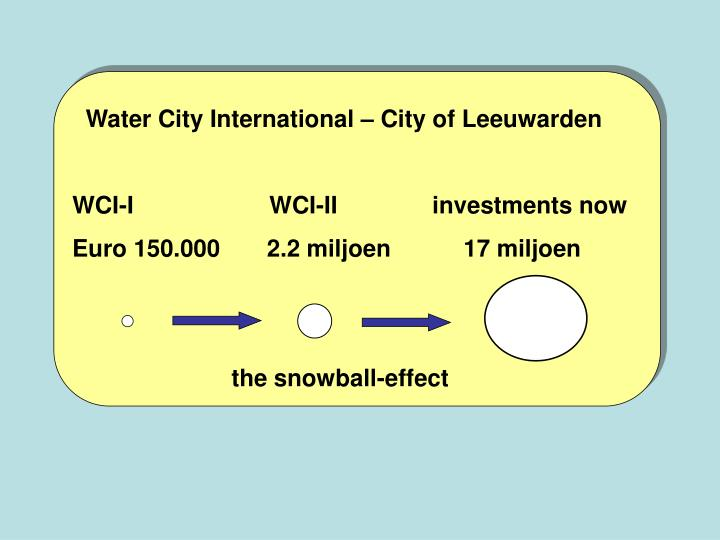 Water City International – City of Leeuwarden