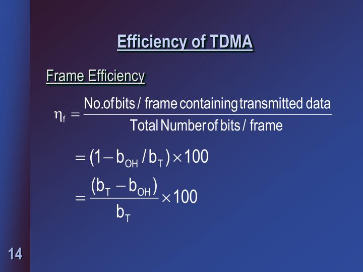 Efficiency of TDMA