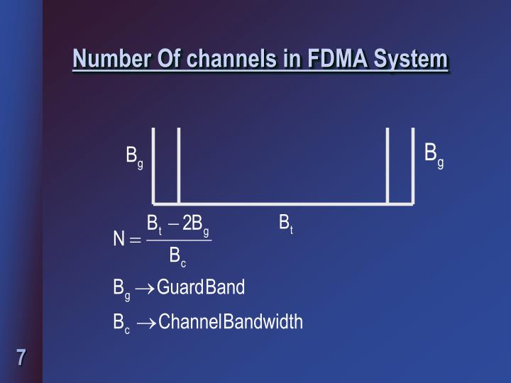 Number Of channels in FDMA System