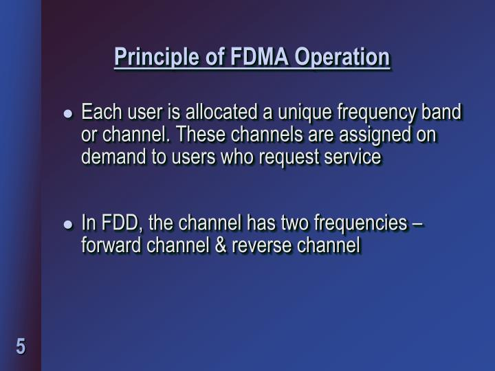 Principle of FDMA Operation