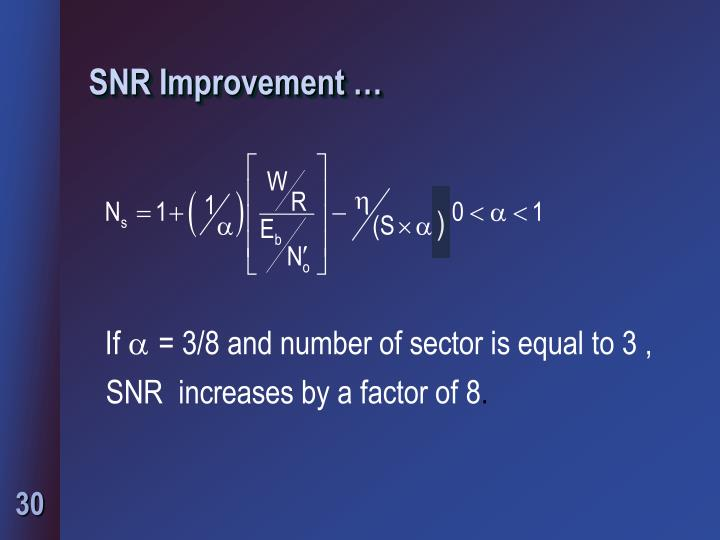 SNR Improvement …
