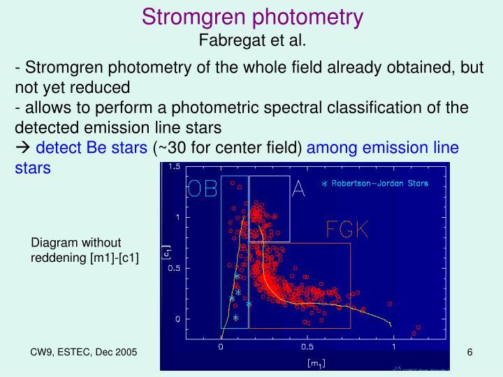 Stromgren photometry