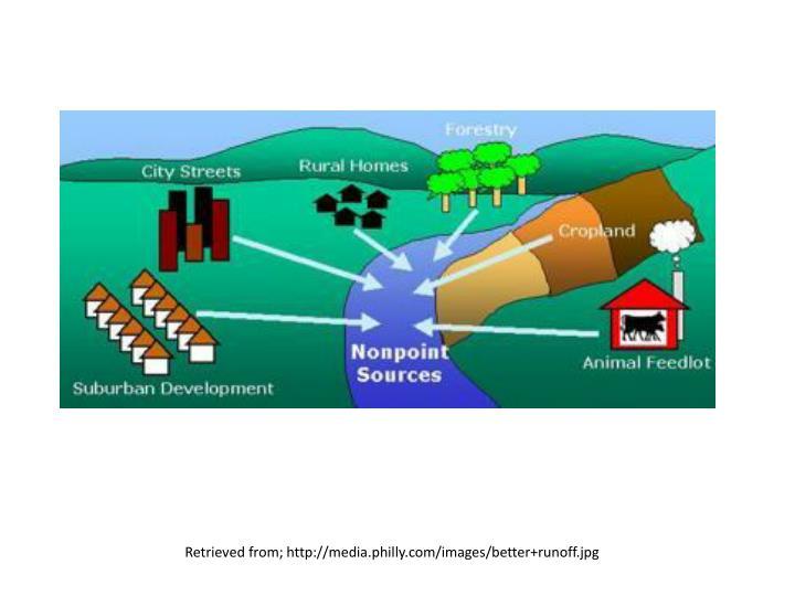 Retrieved from; http://media.philly.com/images/better+runoff.jpg